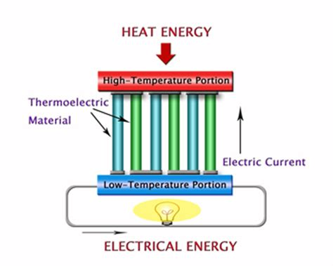 Applied Thermal Engineering - Share and discover research